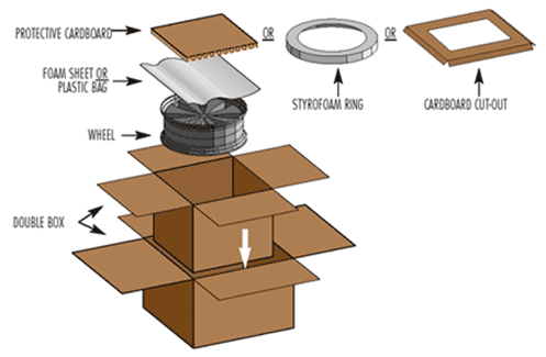 wheel-packing-example